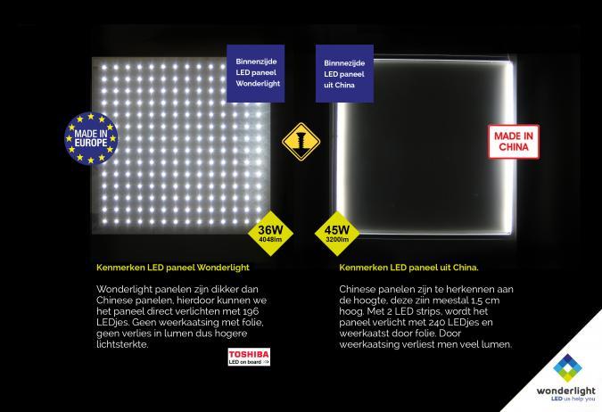 led-groothandel - Wonderlight LED panelen / wolken verlichting